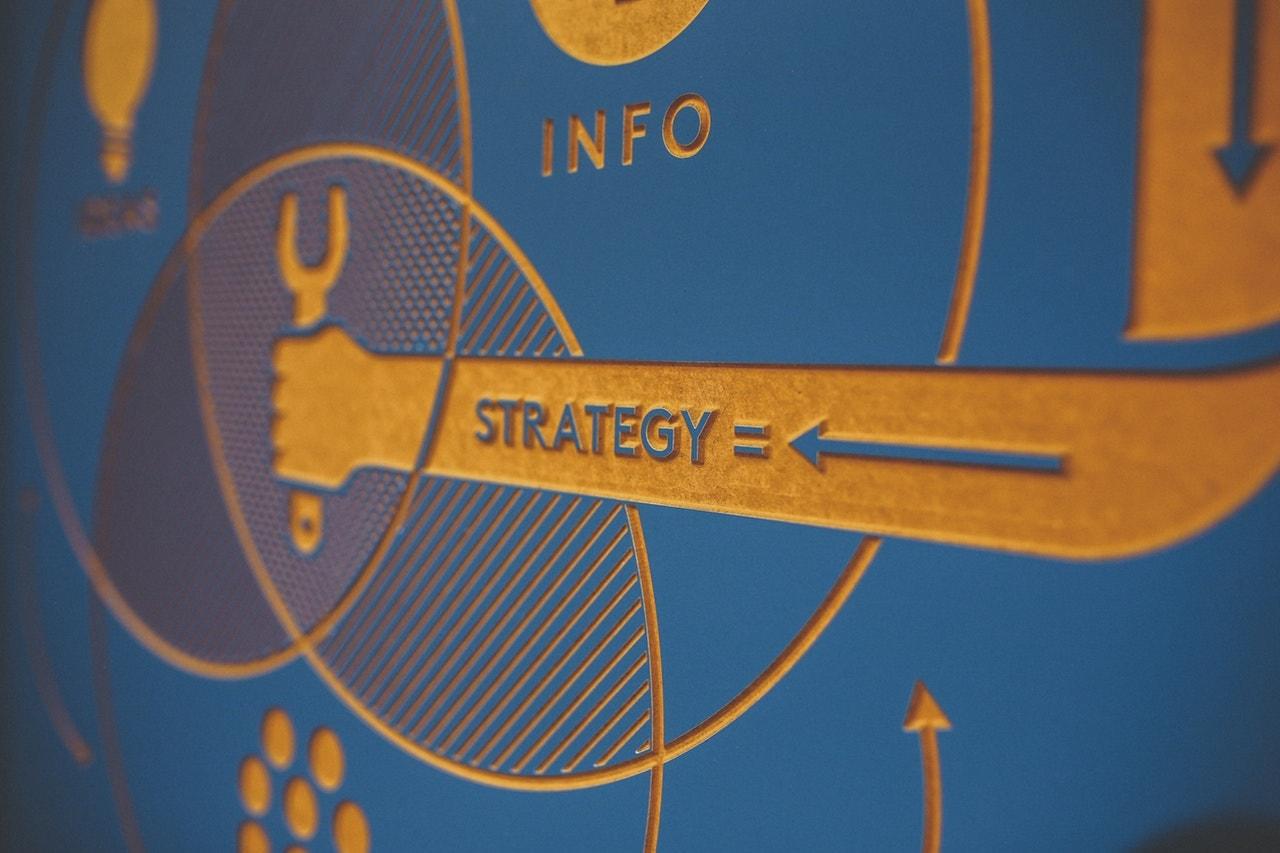 chiến lược content