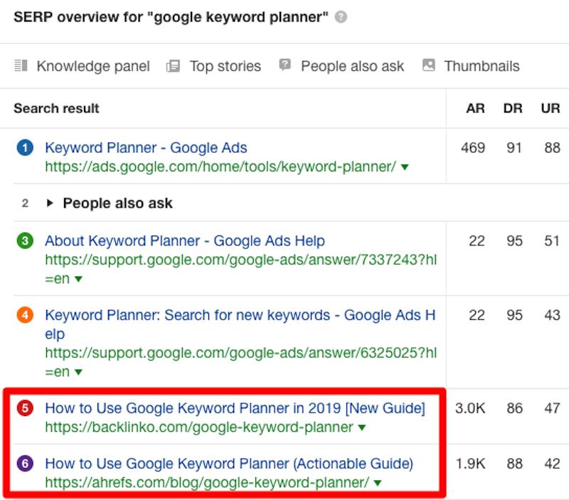 Xếp hạng truy vấn Keywords Explorer của Ahrefs